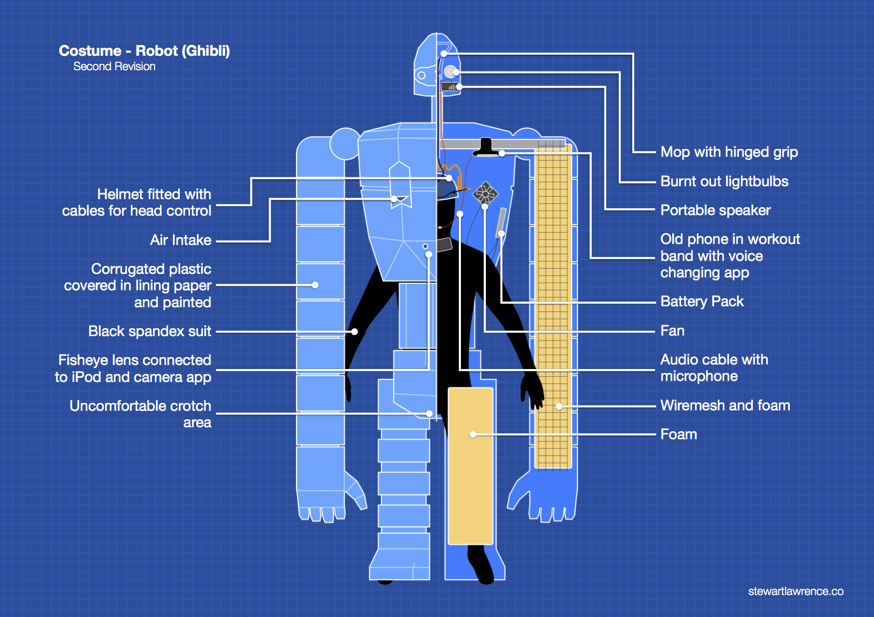 robot-diagram